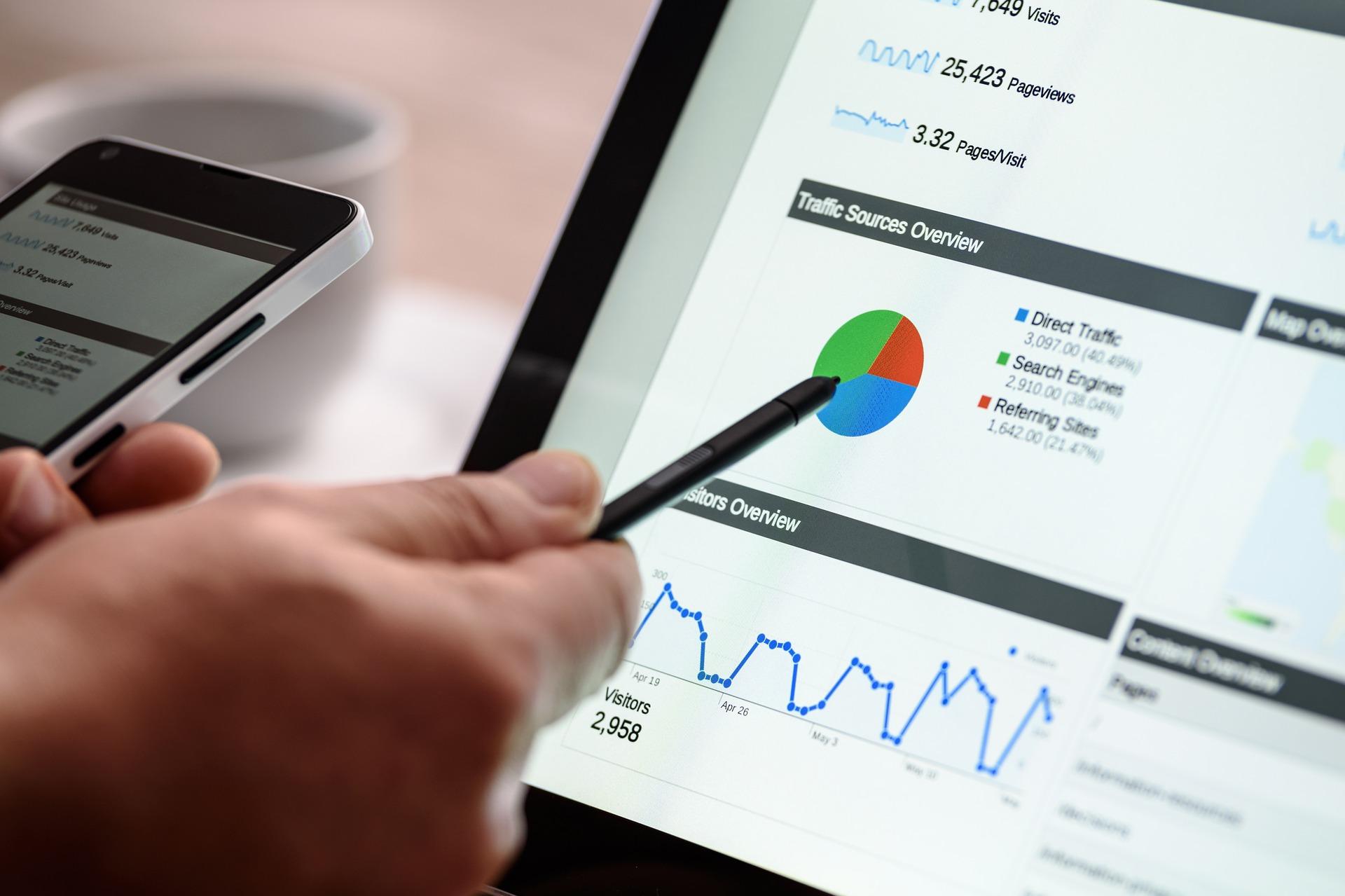 Abschreibungen unter IFRS, aktuelle Erkenntnisse einer empirischen Erhebung