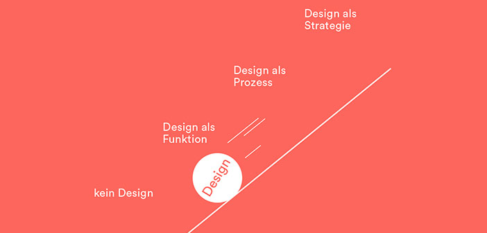 Design muss man führen!