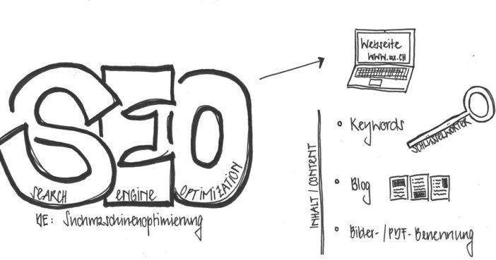 SEO Massnahmen für Sichtbarkeit im Web