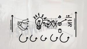 Bild, das den Design Prozess aufzeigt